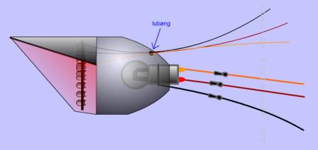 cara masukan kabel