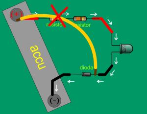 listrik accu jangan2b
