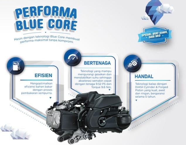 mio mt 125 blue core 4