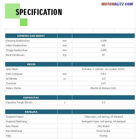 spesifikasi suzuki address terbaru 2015