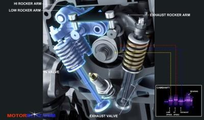 NMAX ENGINE DETAIL