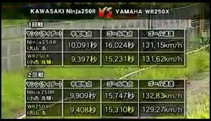 wr250x vs ninja 250r 12 end