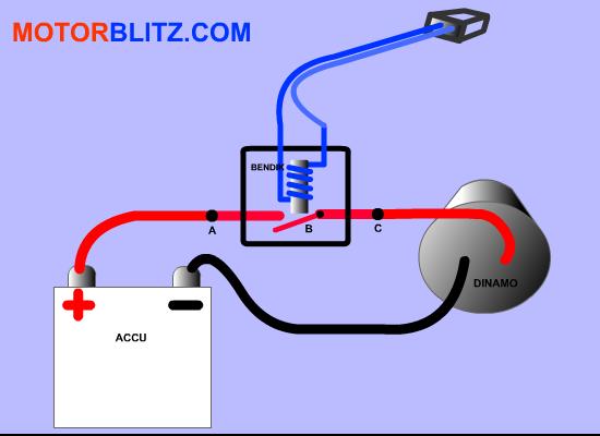 Wiring Diagram Kunci Kontak Motor