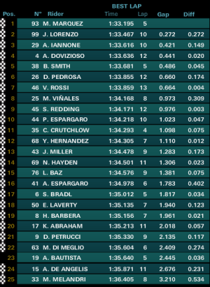 CWM LCR Honda MotoGP