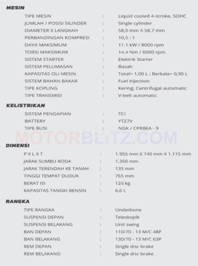 spesifikasi NMax non ABS