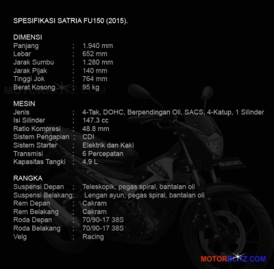 spesifikasi satria fu 2015