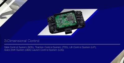 3d control