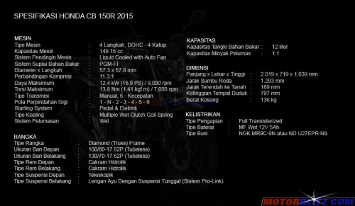NEW CB150R 2015 SPEC