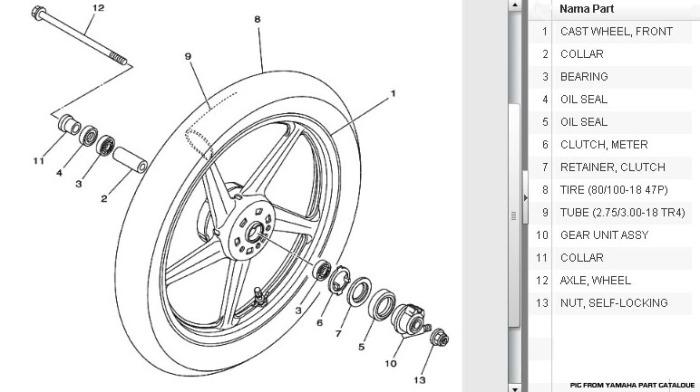 skema bearing