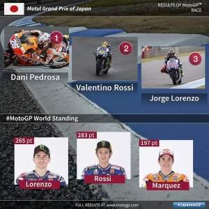 Motegi MotoGP 2015 (4)
