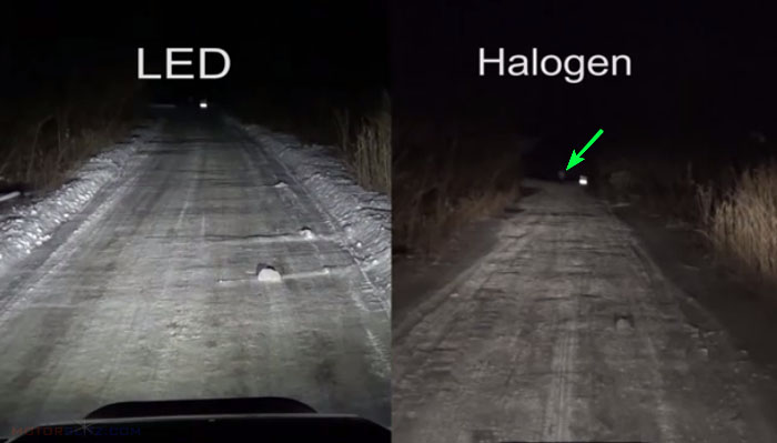 Led Headlamp vs Halogen 2cc