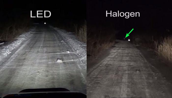 Led Headlamp vs Halogen 2cc