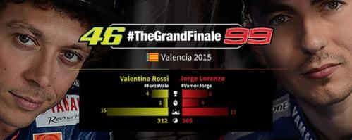 rossi lorenzo grandfinal valencia motogp 2015