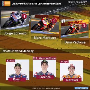 Valencia motogp 2015 final (14)