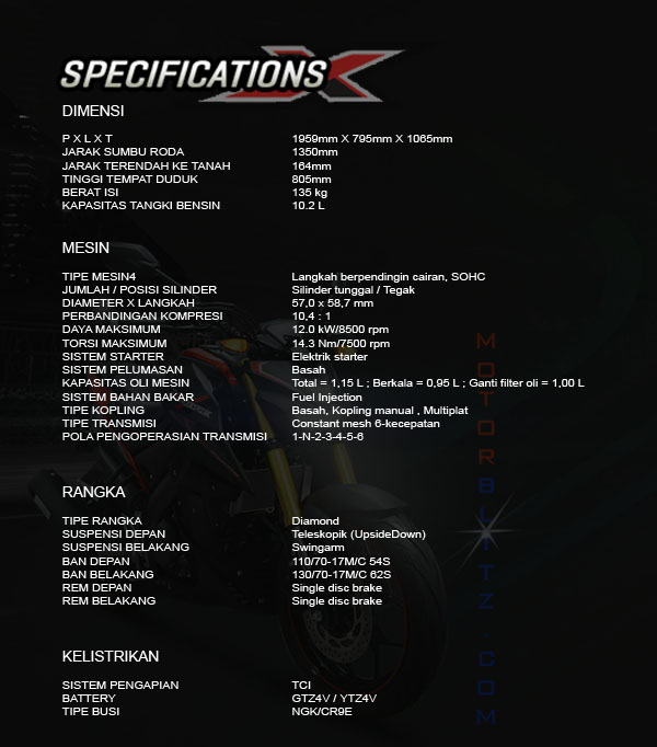 spec xabre indonesia