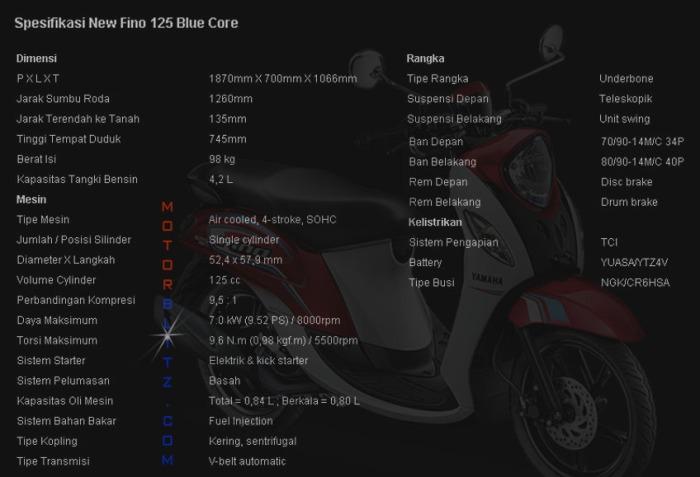 spesifikasi fino 125 bluecore 2016