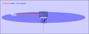 jarum speedometer indiglow4