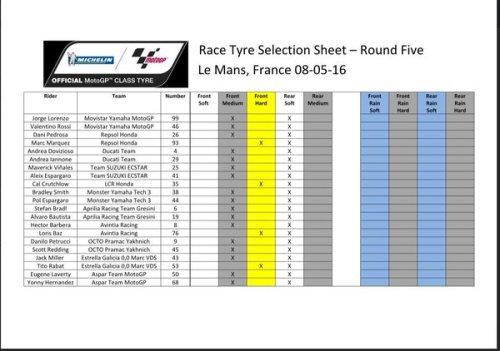 #franchGP 2016 le Mans (23)