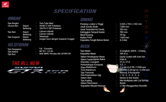 spesifikasi supra gtr 150
