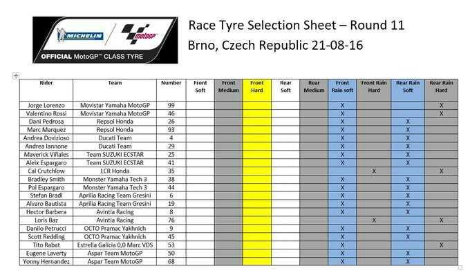 CzechGP Brno 2016 (25)