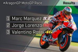 aragon-motogp-2016-21