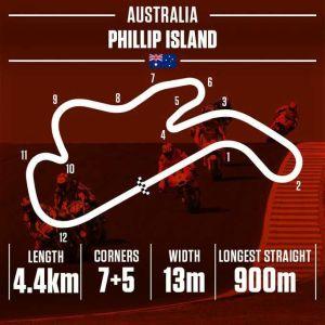 philip-island-2016-3