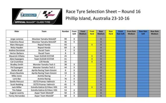 philip-island-2016-michelin-tire